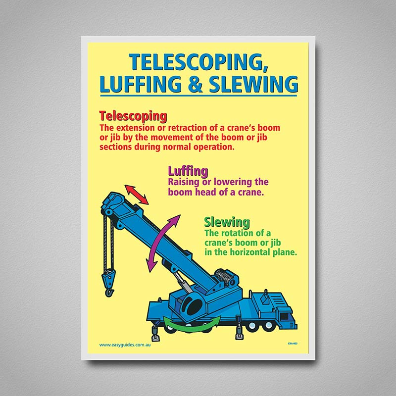 Telescopic Slewing Crane : Poster telescoping luffing and slewing