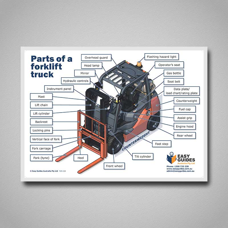 Poster  Parts of a Forklift Truck